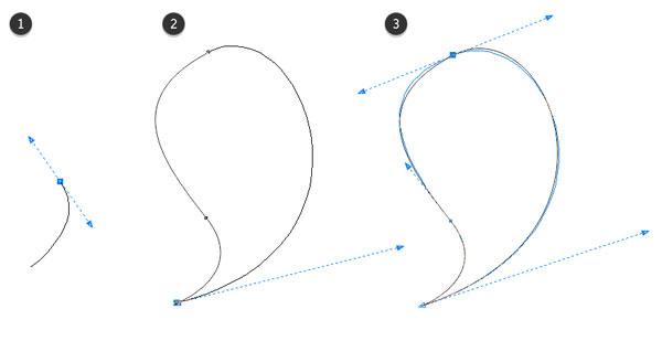 CorelDRAW: Basic Drawing Tools