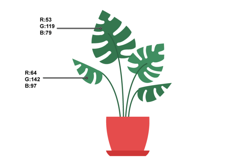 placing the Monstera leaves on the stalks