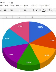 Simple pie chart made in google sheets also how to make professional charts rh business tutsplus