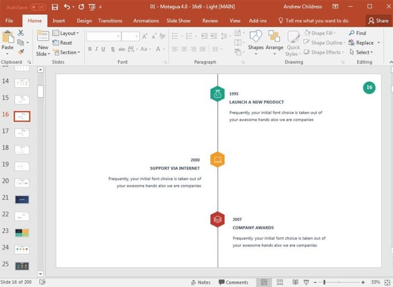 Motagua Timeline PowerPoint Presentation