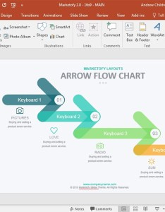 Arrow flow chart in powerpoint also how to make  flowchart with templates rh business tutsplus