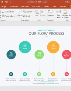 Marketofy potential flowchart design also how to make  in powerpoint with templates rh business tutsplus