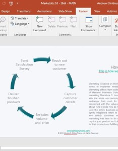 Sales flowchart made in powerpoint also how to make  with templates rh business tutsplus