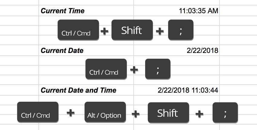 How to Use (Timesaving) Google Sheets Keyboard Shortcuts