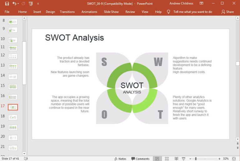The Graphic SWOT