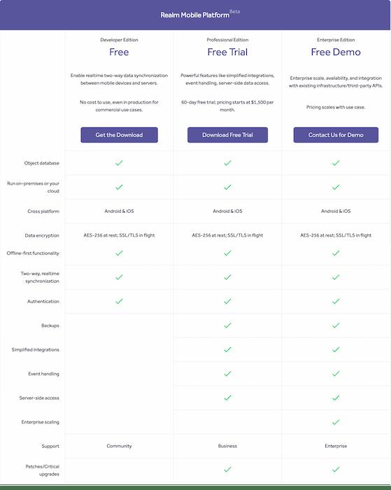 Realm Mobile Platform pricing table