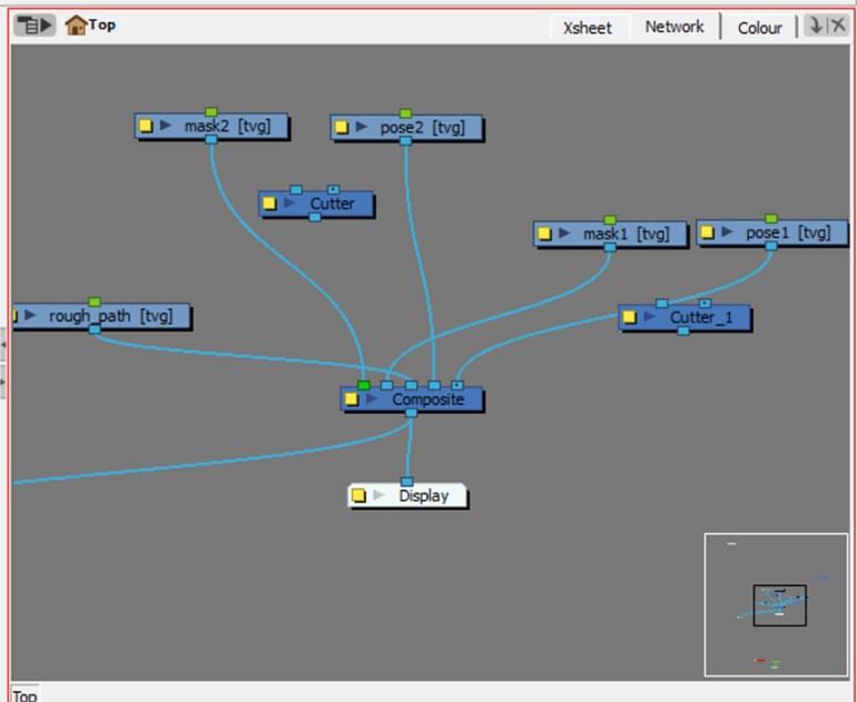Arrange nodes