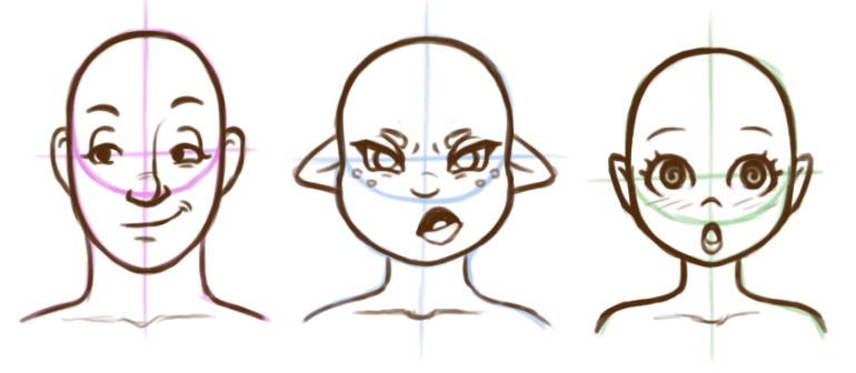 Adjusted expressions