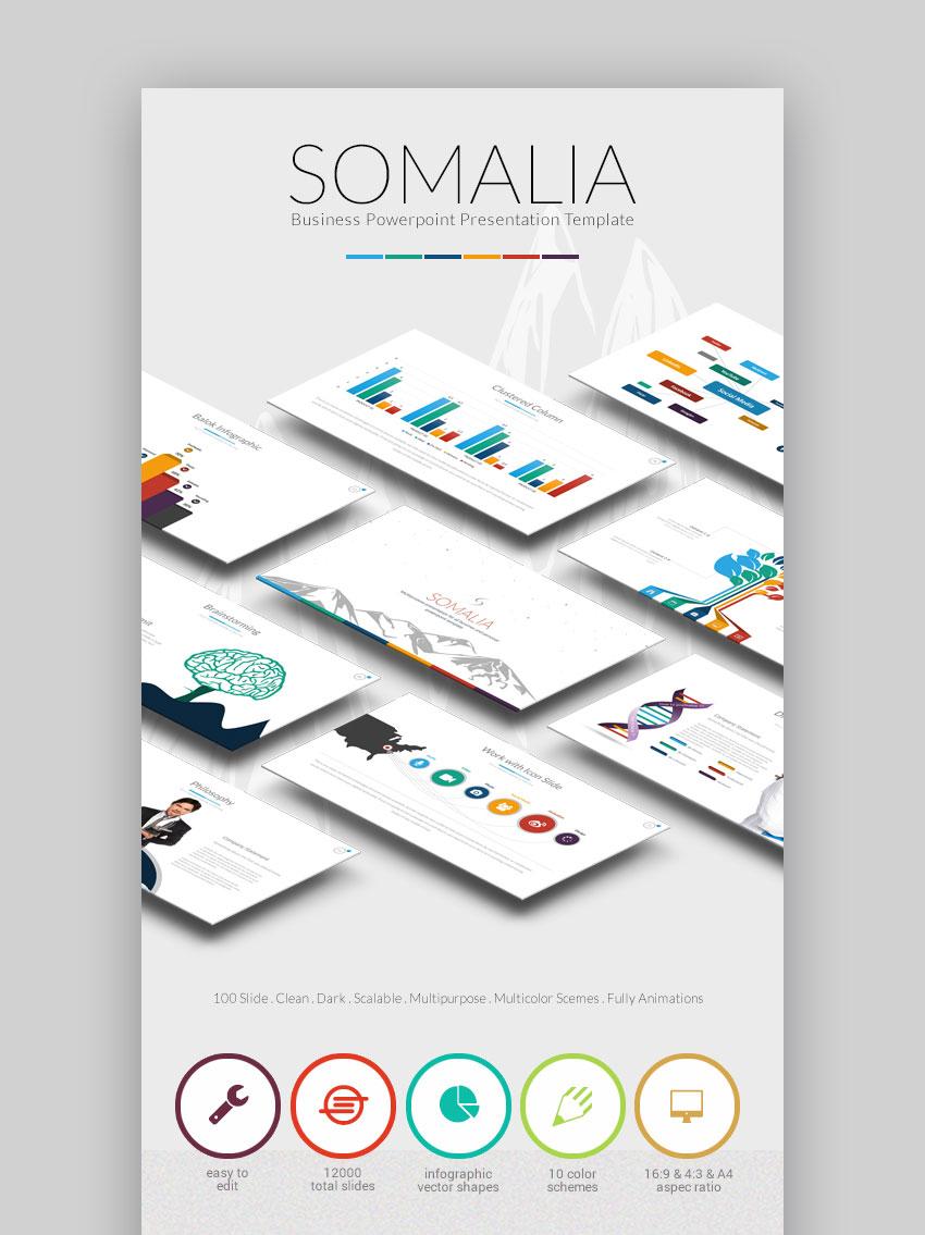 Somalia - Pro Powerpoint Infographic Slide Template