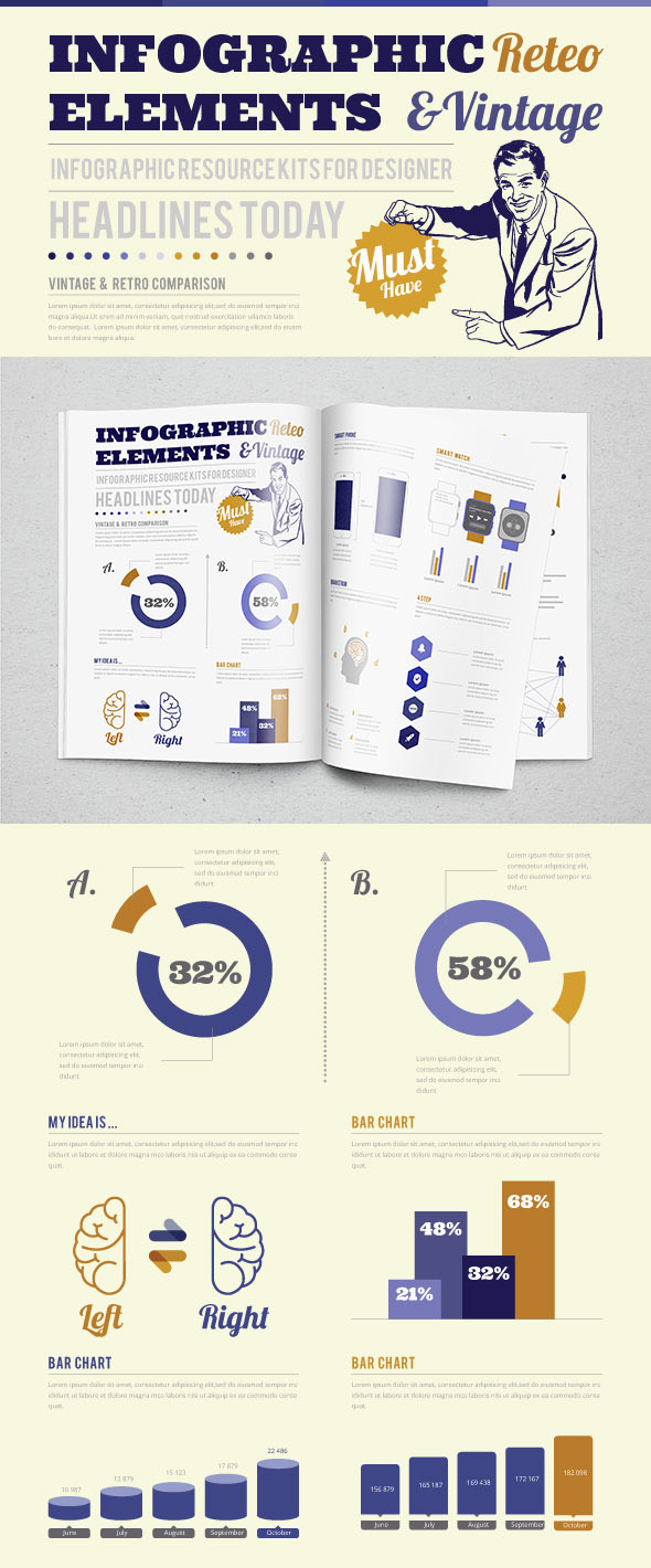 Model of infographics Vintage style