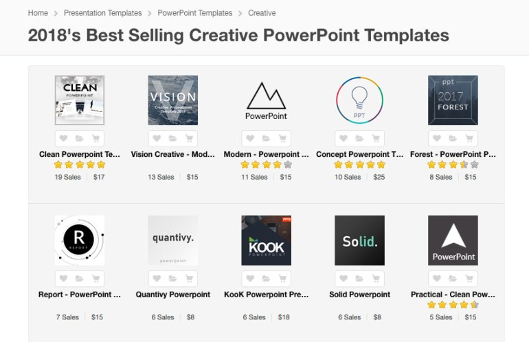 Best Selling Creative PowerPoint Templates