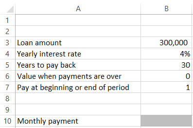 Using Spreadsheets for Finance: How to Calculate Loan Payments