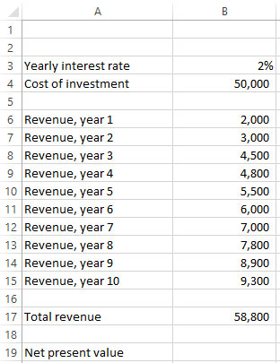 Spreadsheets for Finance: Calculating Present Value and Net Present ...