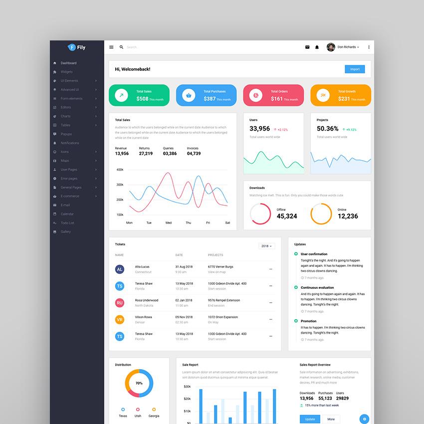 35+ Best Free Bootstrap Admin Templates 2019 - FreshDesignweb46+