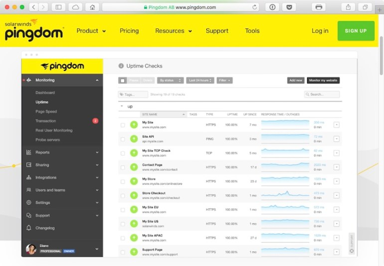 Pingdom delivers reliable web performance and availability monitoring