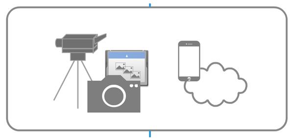 The Digital Shoebox: Minimum Viable Digital Asset Management