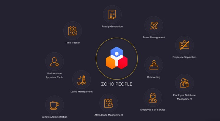 Zoho People website