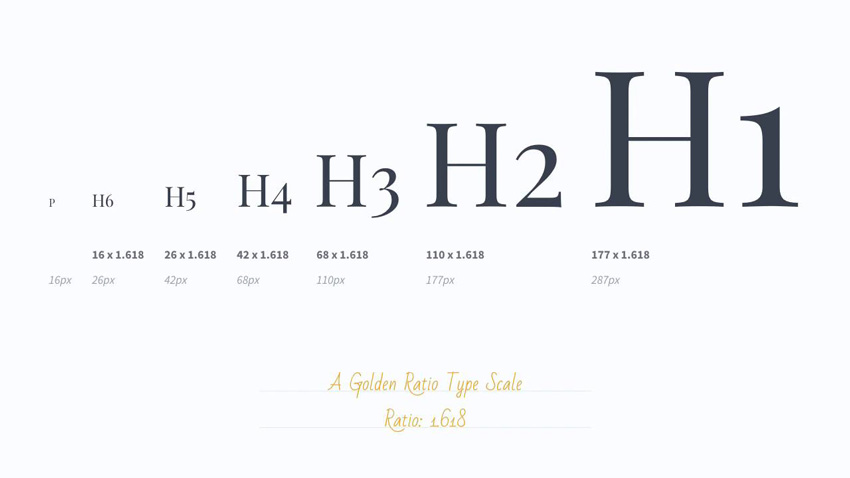 New Course on Using Typographic Scales