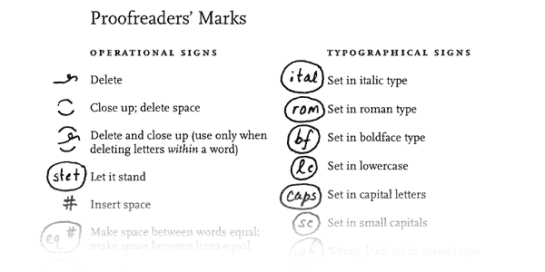 Proofreaders Marks from the Chicago Manual of Style