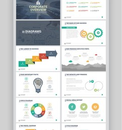 corporate overview powerpoint template [ 850 x 1165 Pixel ]