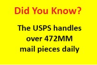 Did you know - mail
