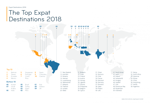 small resolution of the best worst places for expats in 2018