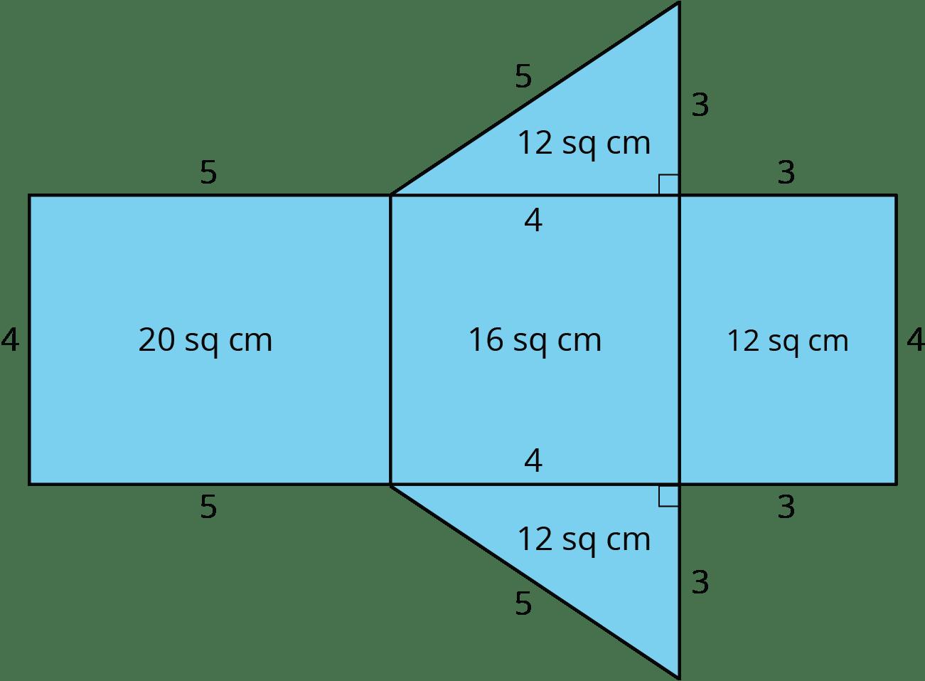 6 1 15 Practice Problem Answer Key