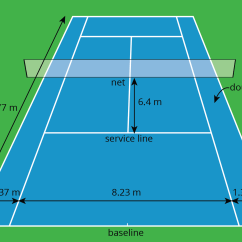 Measurement Of Tennis Court With Diagram Mopar Wiring Grade 6 Unit 5 14 Open Up Resources