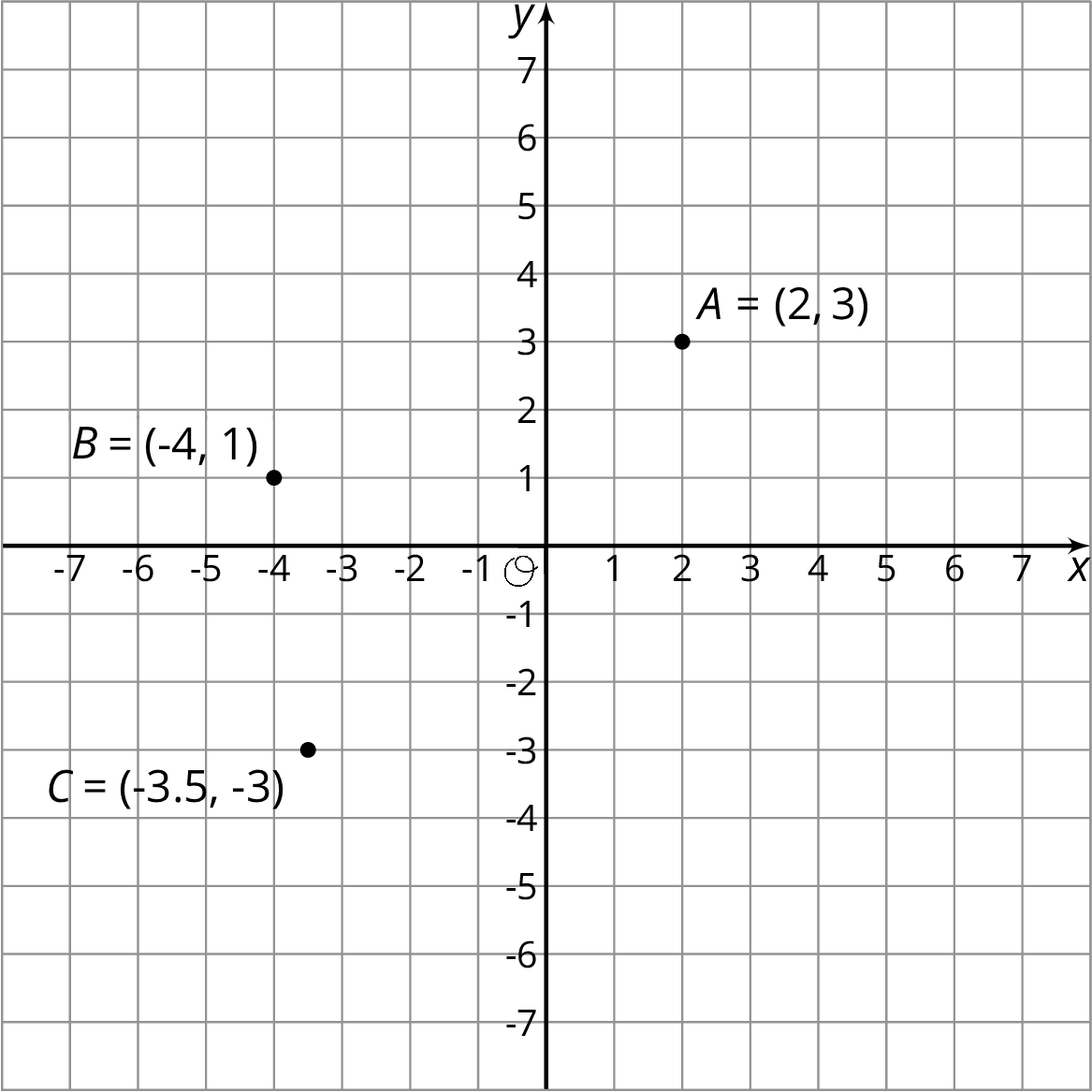 Worksheet Coordinate Plane Quadrant 1 Grass Fedjp