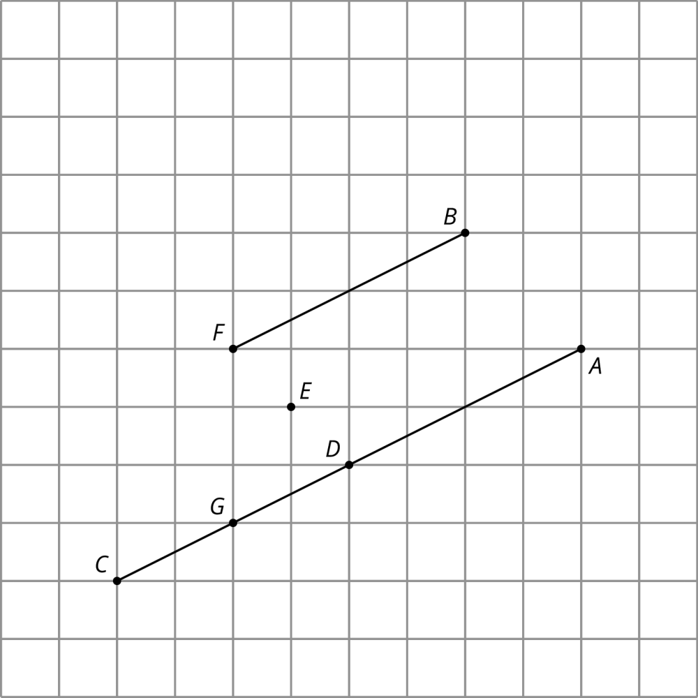 medium resolution of the new segment may change its location but it remains the same length the new segment is parallel to the original segment when the point of rotation is