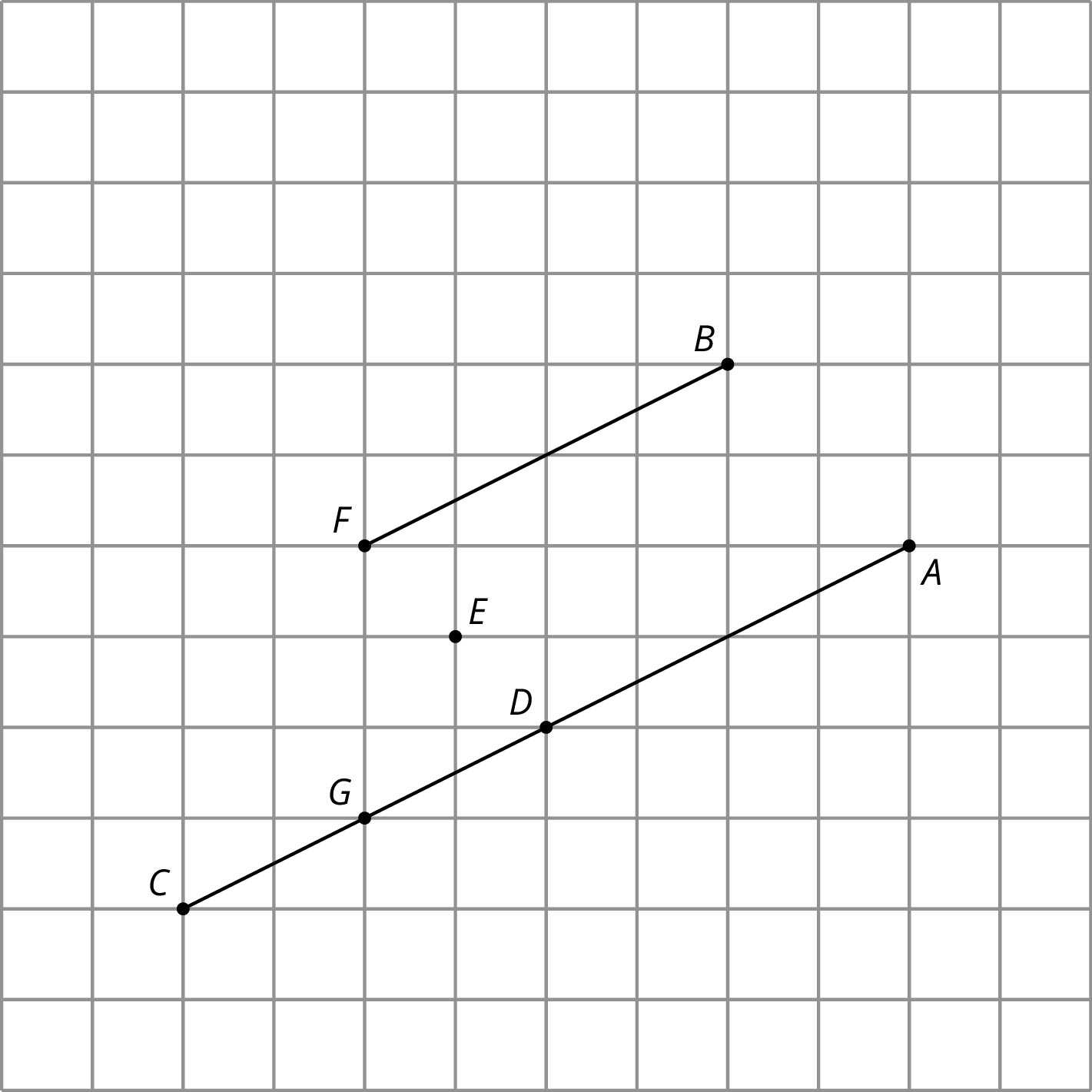hight resolution of the new segment may change its location but it remains the same length the new segment is parallel to the original segment when the point of rotation is
