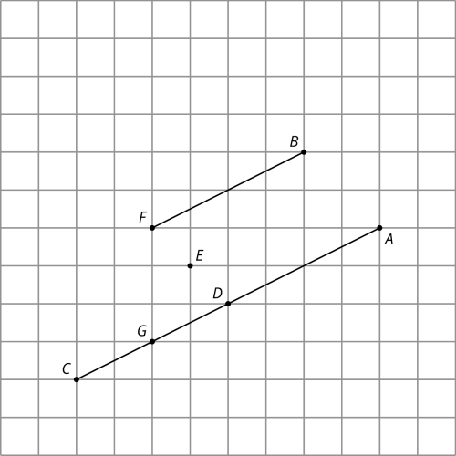 small resolution of the new segment may change its location but it remains the same length the new segment is parallel to the original segment when the point of rotation is