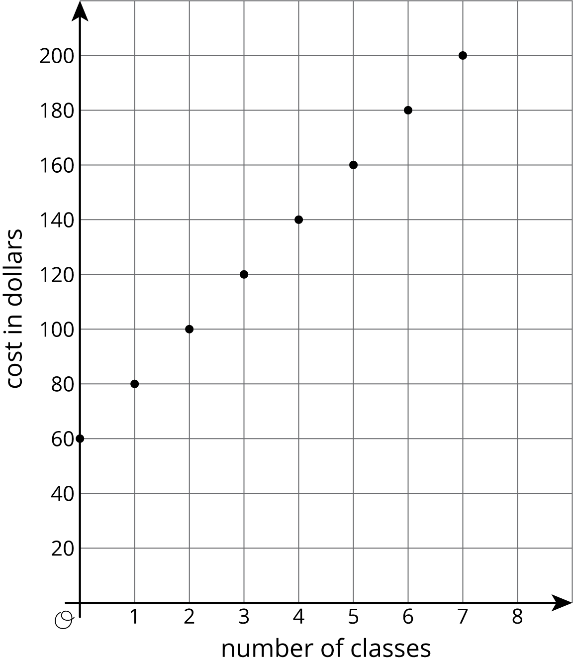 Worksheet Graph Paper With Axis And Numbers Grass Fedjp