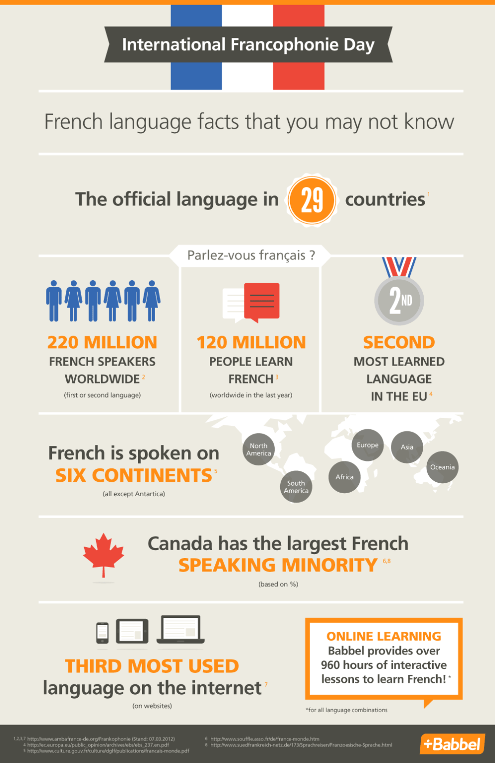 Vive la France! or further reasons why you should learn French