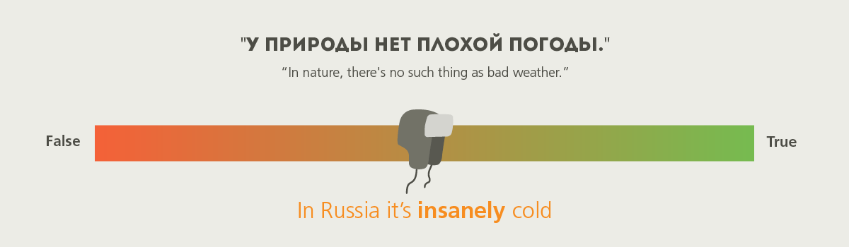russian stereotypes – weather