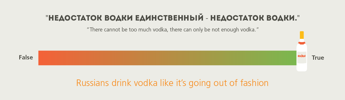 russian stereotypes - vodka