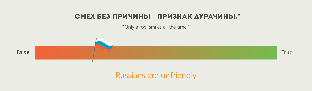russian stereotypes - unfriendly