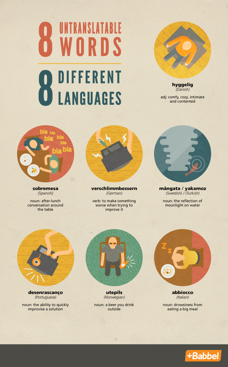 8 Beautiful Untranslatable Words Infographic