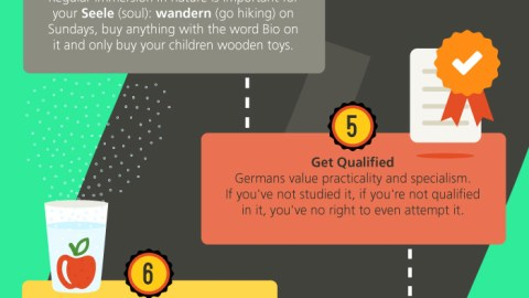 10 Steps To Germanize Yourself