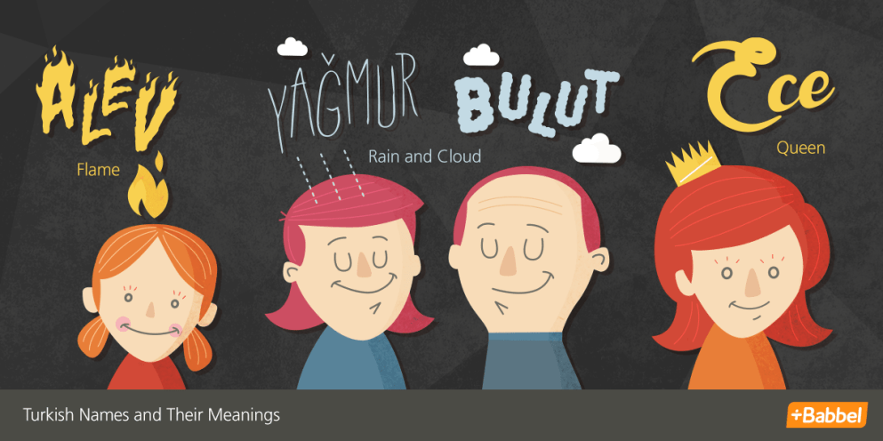 "My name is ""Cloud"". Who are you? Turkish names and their meanings"