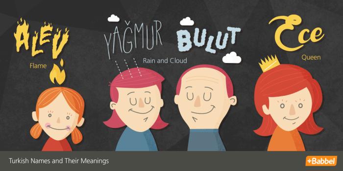 turkish names