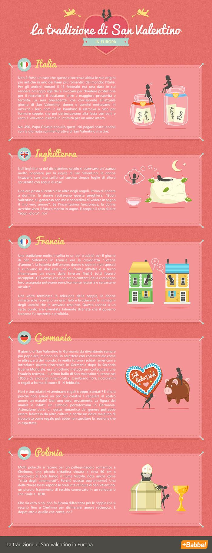 La tradizione di San Valentino in Europa