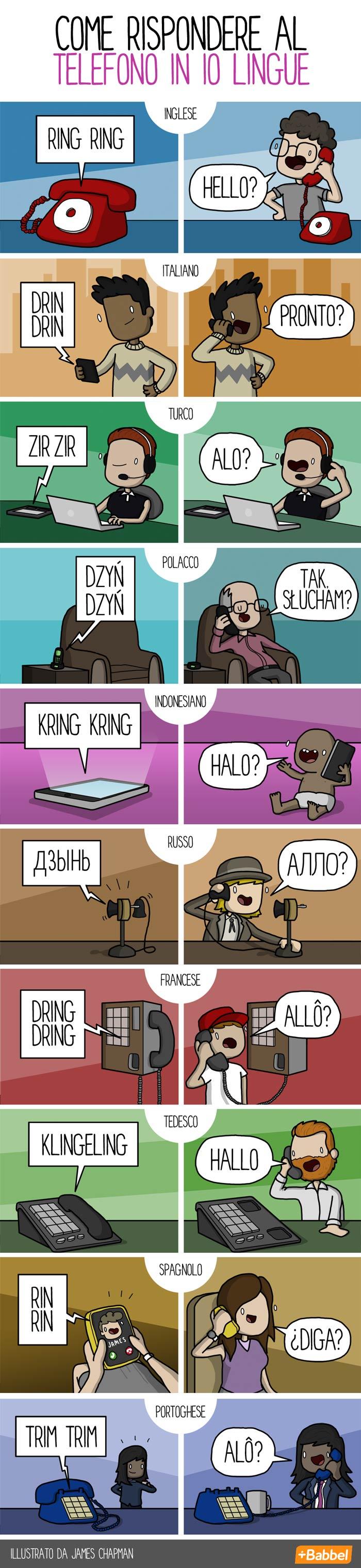 Come rispondere al telefono in diverse lingue