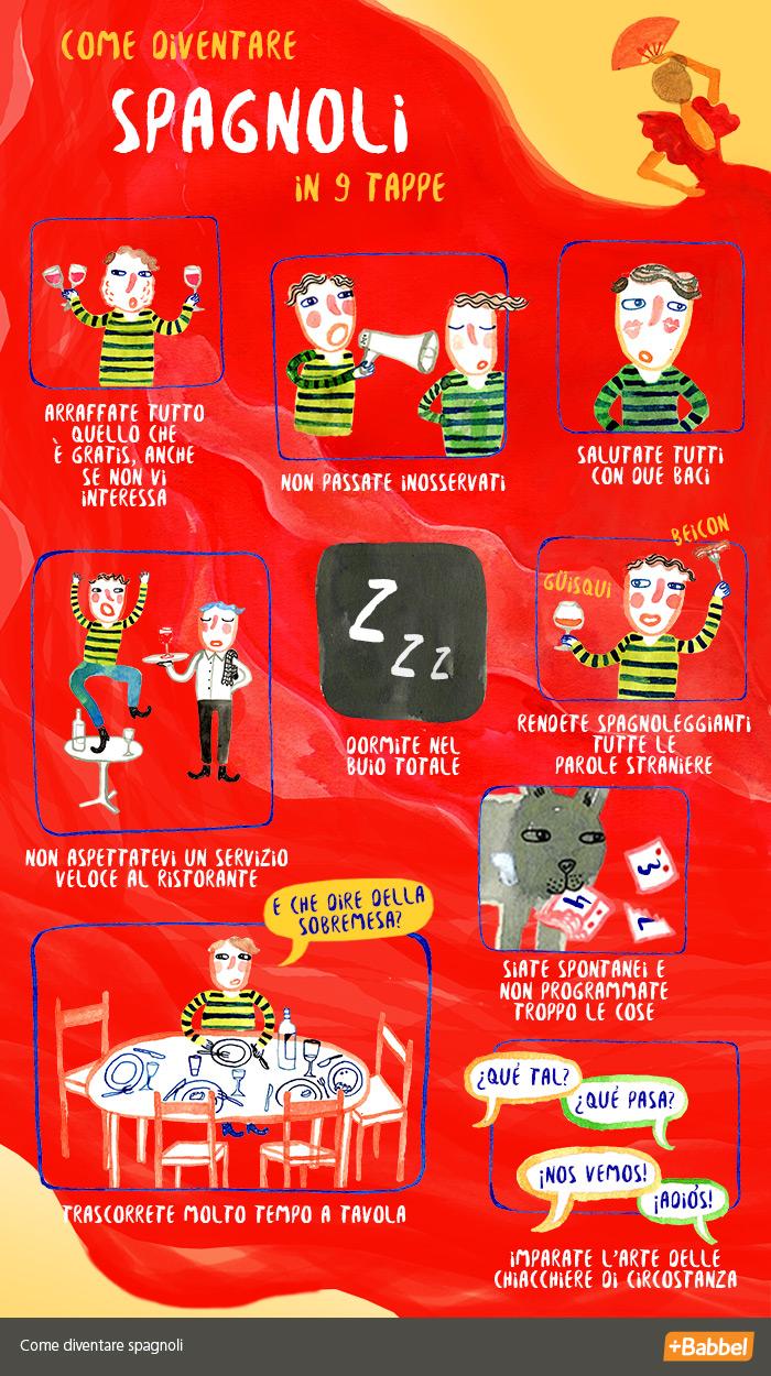Come diventare spagnoli in 9 tappe