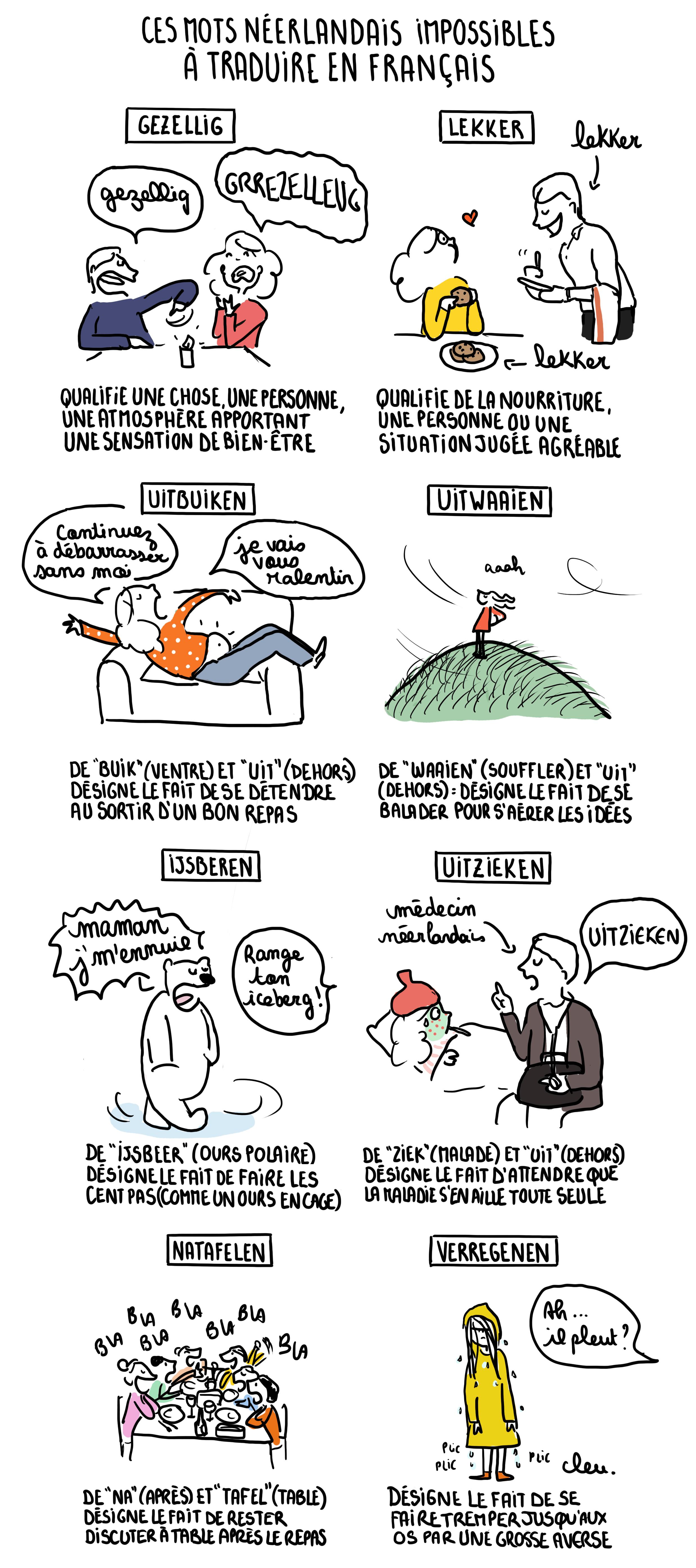 8 mots néerlandais intraduisibles en Français, illustrés par Clémentine Latron