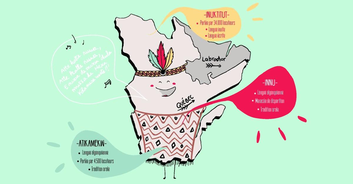 Représentation du Québec sous forme d'un Amérindien joyeux pour illustrer les trois langues amérindiennes principales