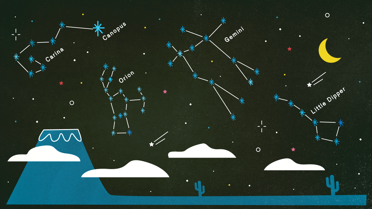 Where To Find The World's Best Stargazing