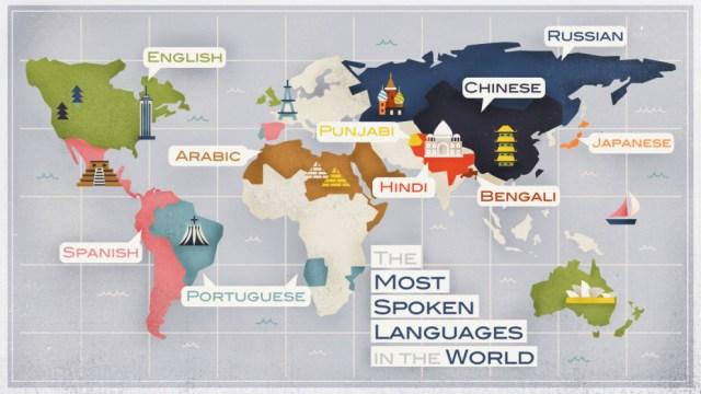 Najpopularniejsze języki na świecie