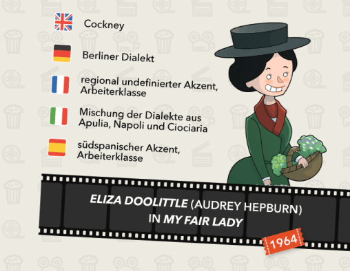 Filmakzente und -dialekte - My Fair Lady