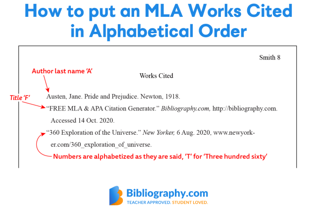 How to Put MLA Works Cited in Alphabetical Order  Bibliography.com